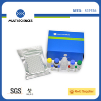 RUO model Human osteoprotegerin/OPG ELISA Kit with OEM/ODM service