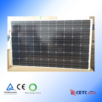 CETCsolar Best Price 250wp Monocrystalline Solar Panel For Pv Systems