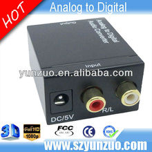 ethernet analog digital converter for HDTV factory supply