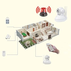 Looline Home Automation Wireless Camera Security System With Small Motion Sensor