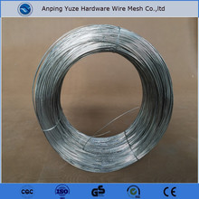 hot-dipped galvanized wire,drawn nail wire,galvanized banding wire