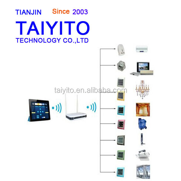 High quality home domotics taiyito ZigBee Standard HA home automation house supplier smart home automation controller kit