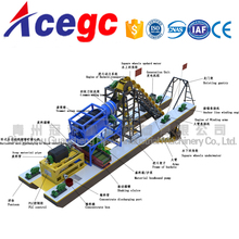 Price of mini gold/sand dredger ships machine for sale