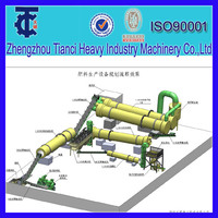 Flat film extrusion granulator/Compound Fertilizer Production Line