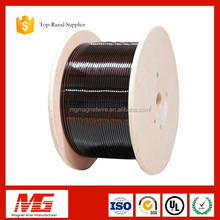 Chinese Market Price Motor Transformer rectangular enamelled copper wire