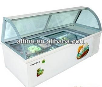 Countertop Ice Cream Freezer : Countertop Ice Cream Display Freezer - Buy Ice Cream Display Freezer ...