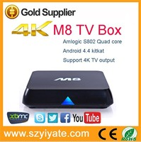 Yiyate High promoting !!! Android 4.4 2GB ram 8 GB flash support 4k XBMC google images sex M8 www googl com