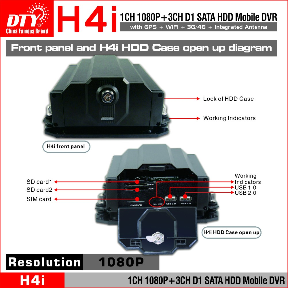 Competitive 4ch h.264 dvr free client software bus taxi dvr support 1ch 1080p ip camera.