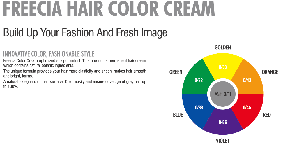 Newest wholesale Professional permanent hair color