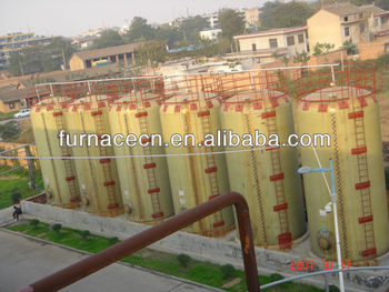 potassium sulfate plant equipment