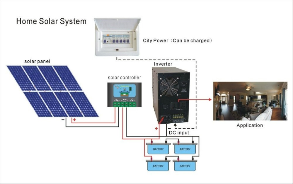 1KW 3KW 5kw solar panels kit 1KW 3KW 5kw complete set off grid solar power system home with battery