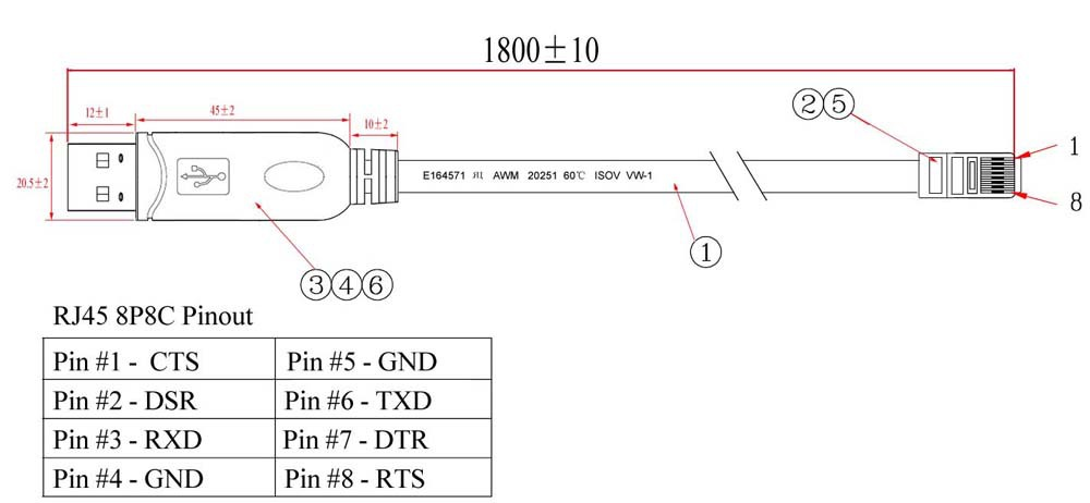 Eaton Switch Rocker Switch Wiring Diagram likewise Two Way Switch Circuit Diagrams Pdf in addition File Standby UPS Diagram further Usb Hardware Diagram further USB RS232 Serial Console Cable For 60172035831. on apc wiring diagram