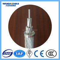 ALL Alluminum Wires Conductor, AAC conductor, cable and wire