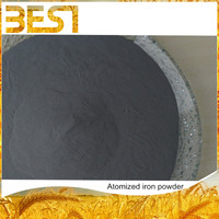 Best10W good quality chemical for melting iron powder Atomized Iron Powder