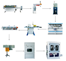 Aerosol can automatic production line