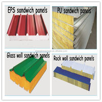 CE passed production line for EPS/CU/Glass wool/rock woll panels