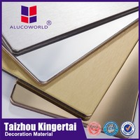 Alucoworld CE Certified china Supplier ACP Aluminum Composite Panel