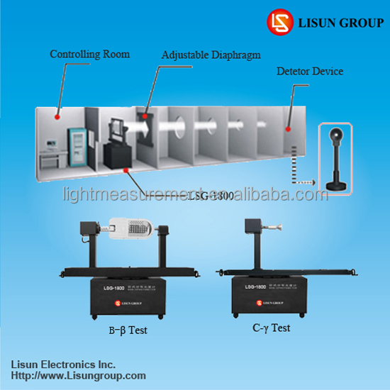 LSG-1800 Rotation Luminaire Goniophotometer for light spacial distribution measurement has good price and high accuracy