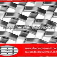 Building Materials Of The Flat Wire