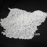 0.6-0.8mm Zirconia ceramic grinding bead and ball for medicine,food,coating.finishing