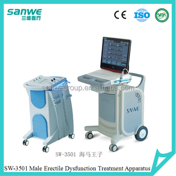 Sanwe Male Impotence Erectile Dysfunction For Andrology Hospital with CE,Male impotence treatment