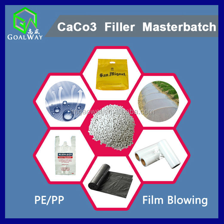 China wholesale websites caco3 filler masterbatch for blown film (for PE/PP Film Blowing)