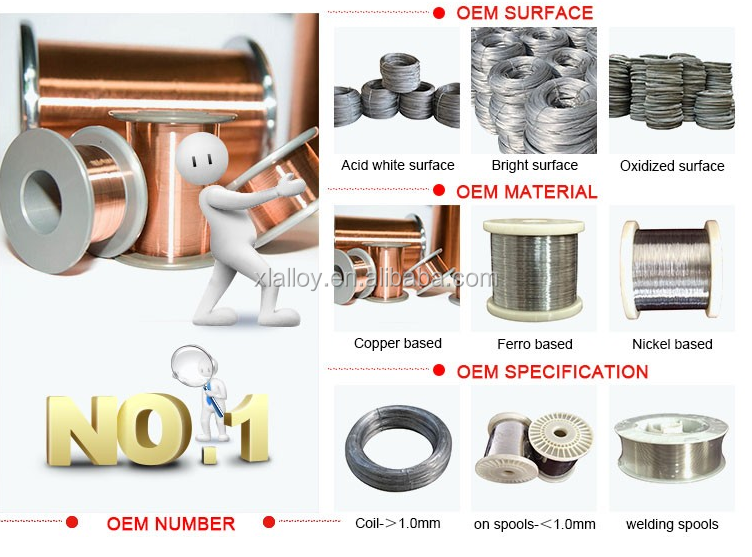 Factory Directly Sell Top Quality Nickel based alloy hastelloy c 276 price