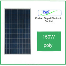 Best price and nice Service poly 24V 250w 260w 270w solar panel for oversea market