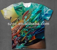 Custom t shirt printing&t shirt manufacturing process,t shirt box