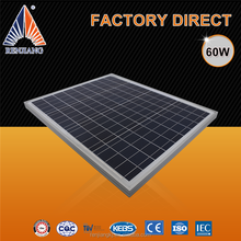 China felicity solar panel with TUV CE certification for Papua New Guinea