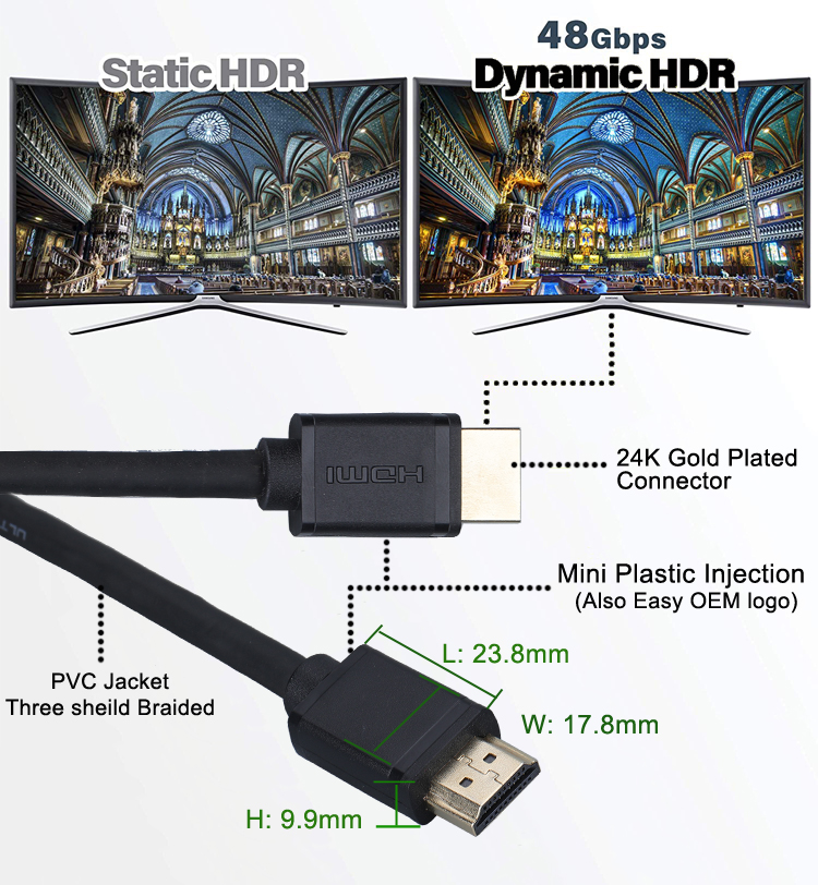 High Speed HDMI 2.1 cable support  8K 48Gbps
