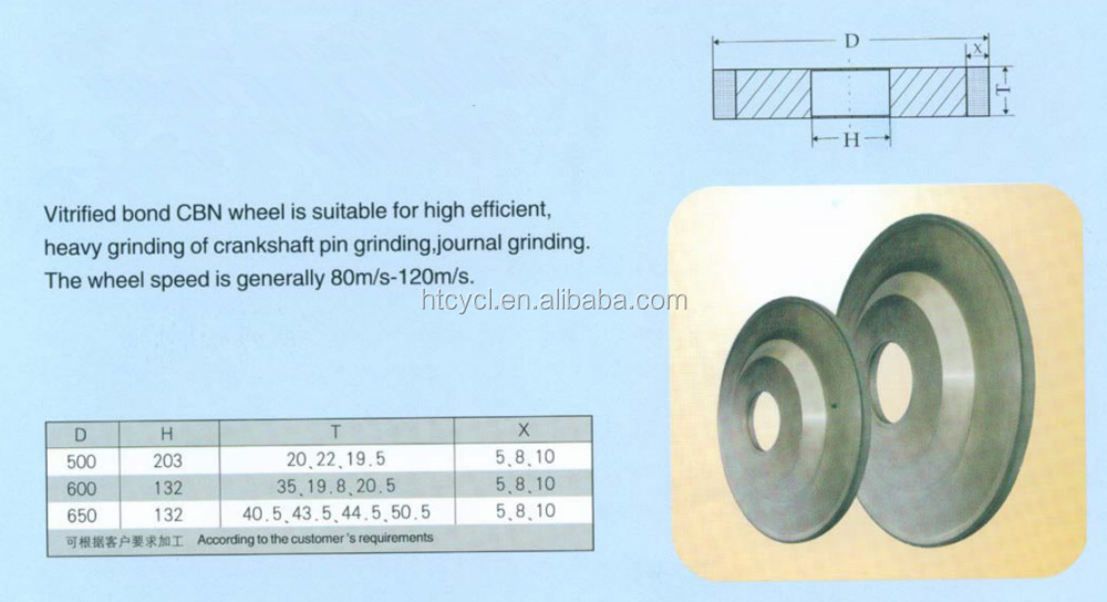 Vitrified Grinding wheel For Carbide