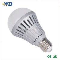 13W LED ball bulb lamp E27 bulb 90-277V or DC12V solar replacement incandescent lamp 13w hot sale led filament bulb