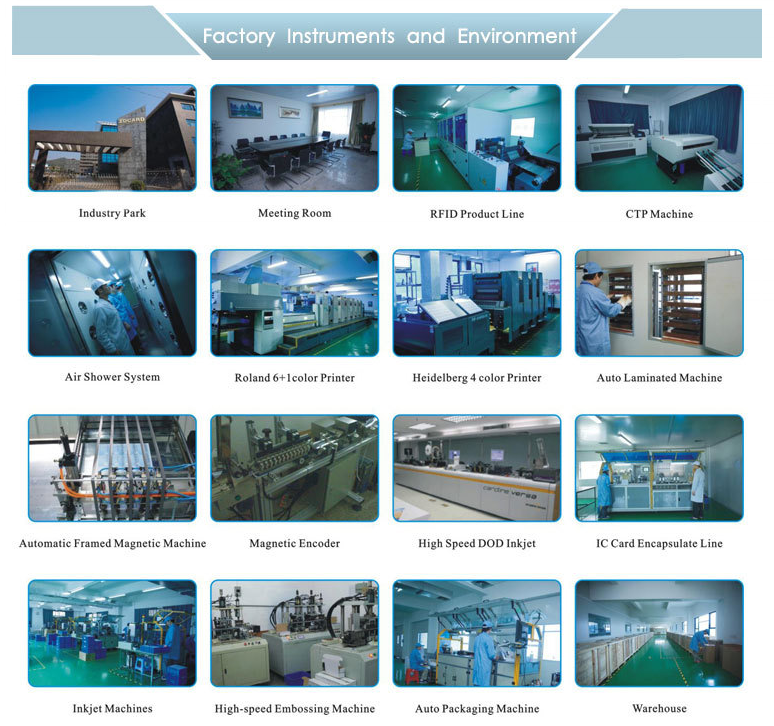 Factory Instruments and Environment