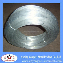 YW-The most perfect electro galvanized iron wire/galvanized iron wire