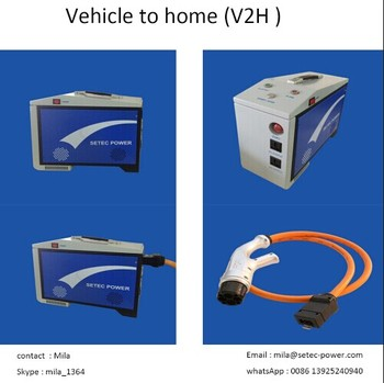 CHAdeMO to home station V2H