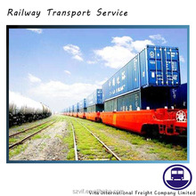 International railway logistics service from China