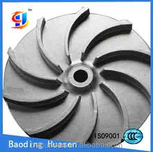China manufacturer hot sale custom Cast Iron water pump impeller