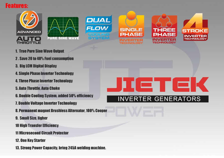 3500 watt JTE3500iS small gasoline inverter generator from direct factory