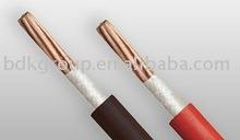 Single Core Cable fire Resistant