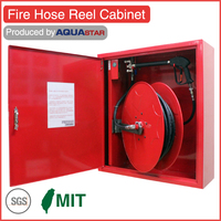 New product fire hydrant box for high pressure fire fighting system