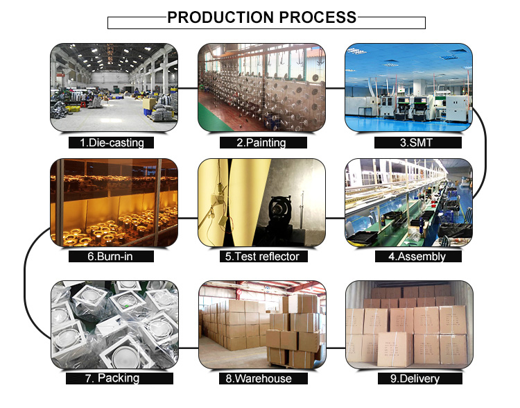 9Production Process.jpg