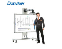 Touch screen interactive whiteboard be appliced for classroom ,office