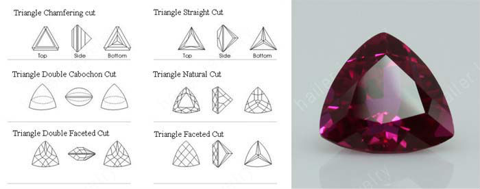 Trillion Cut Created Purple Sapphire Synthetic Gemstone Price List