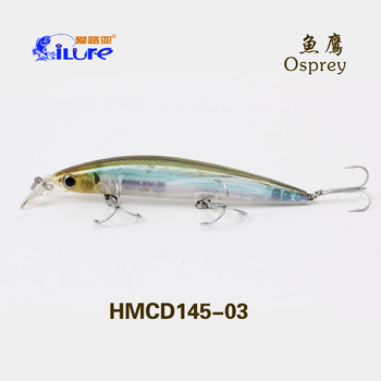 Wholesale Alibaba Hard Lure Big Minnow 145mm 24g Fishing Lure Hard