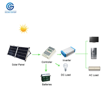 High efficiency 3000W 3kw off-grid roof mount solar tracking power system with battery for home