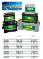 GEL BATTERY 12V 40,44,55,60,70,80,100,120,125,150,180,200AH