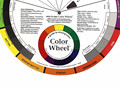 Tattoo Body Art Tattoo Inks Large Artist Colour Wheel Swatches Permanent Makeup Micro Pigment Color Wheel Tattoo Training Tools