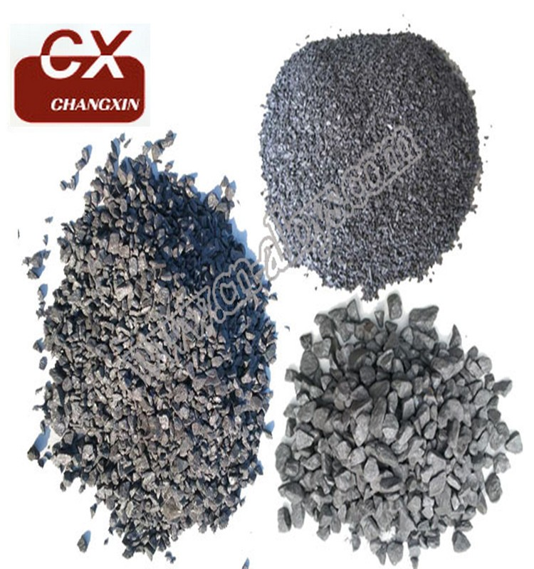 Best Price of Si Ba Ca Alloy from Original Manufacturer