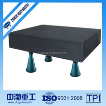 granite inspection surface table